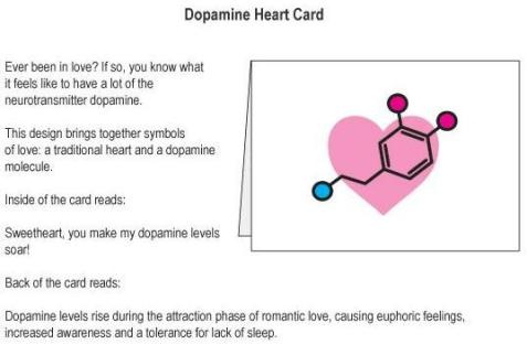dopamine heart card