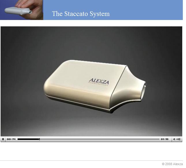 Staccato system-inhalation